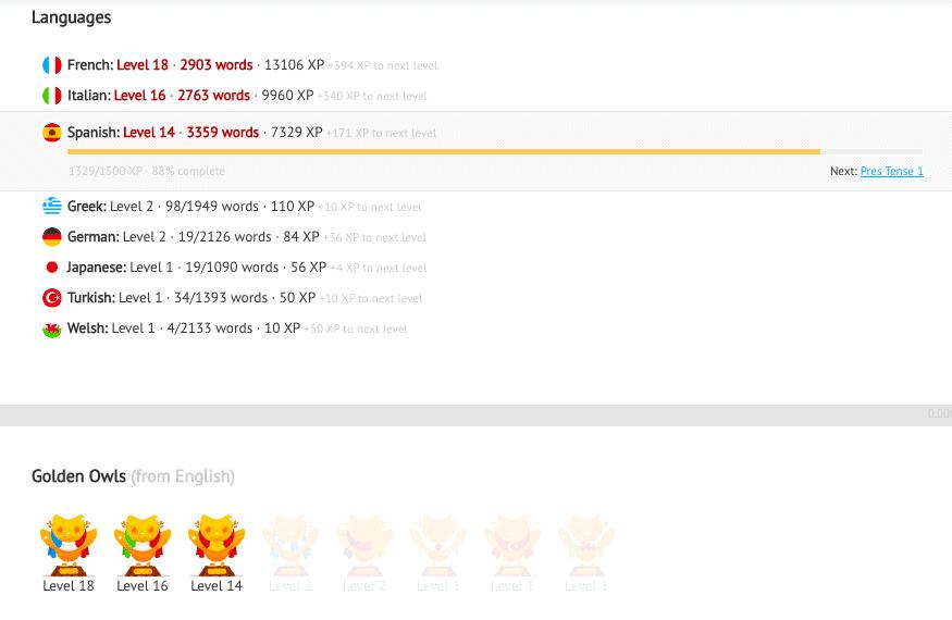 Duolingo language levels